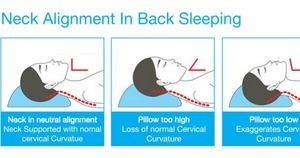 what is the best pillow for back sleepers